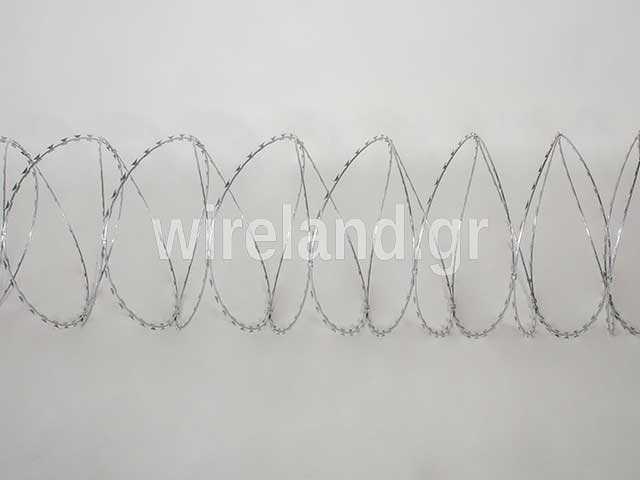 Concertina razor wire with clips